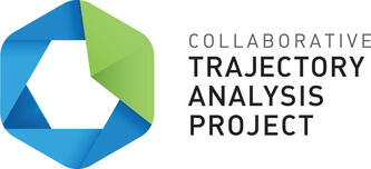 collaborative trajectory analysis project logo